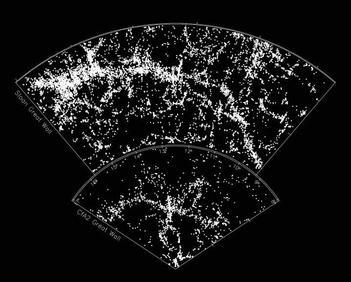 theorien für die entstehung des universums